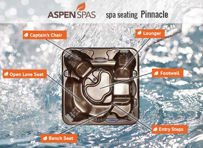 Spas & Hot Tubs Pinnacle Spa Seating Graphic