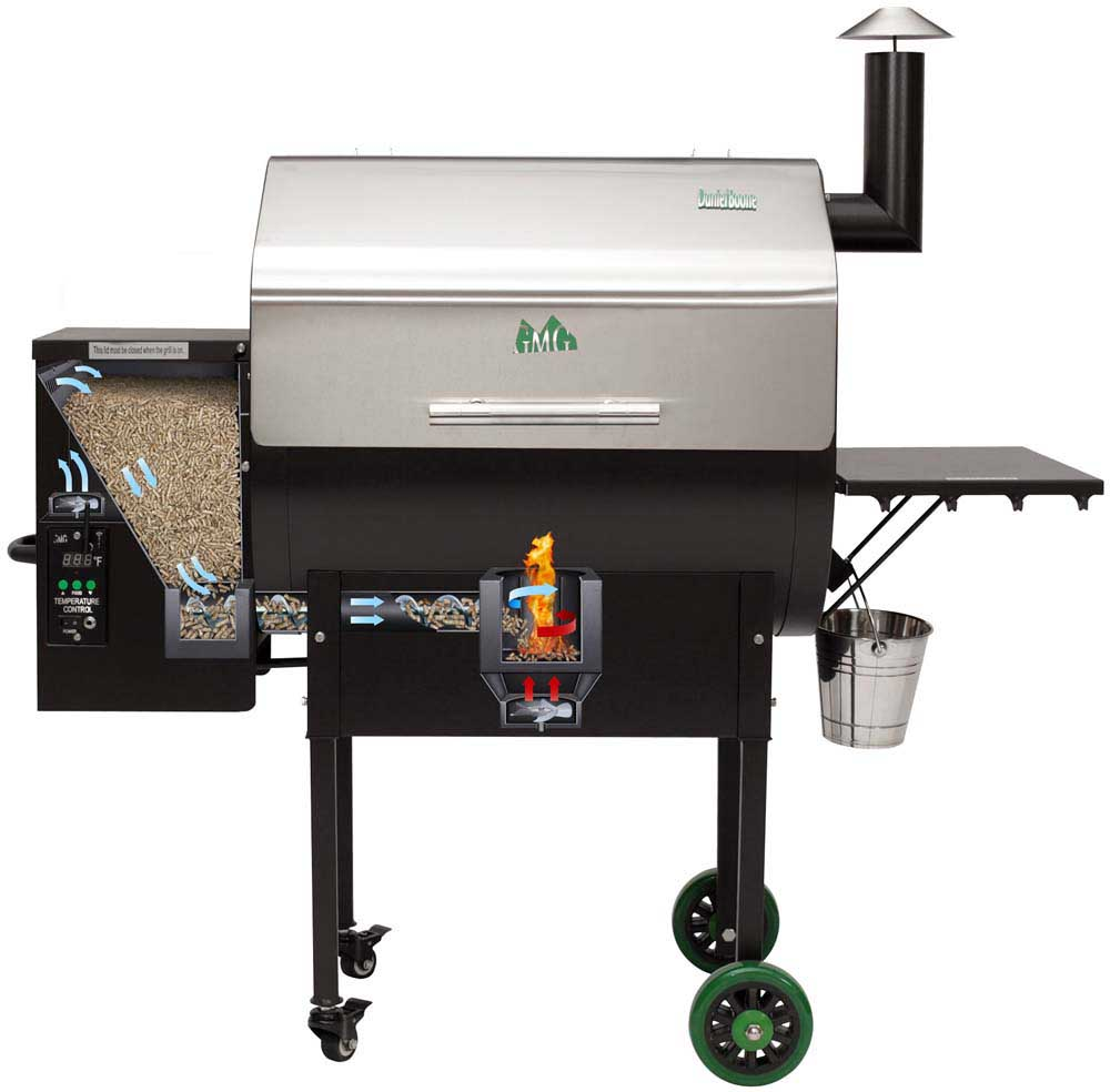Green Mountain Grills Wood Feeding